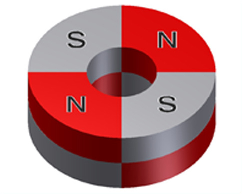 Multi-poles powerful neodymium magnet