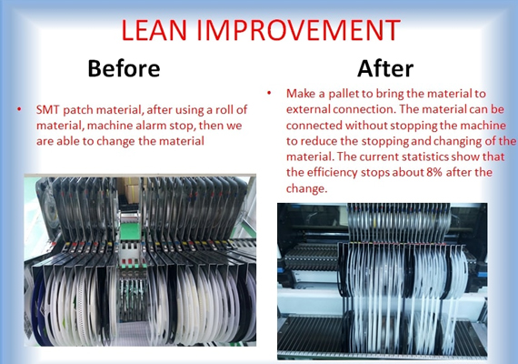 Lean Improvement