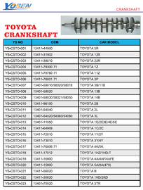 Список TOYOTA CRANK SHAFT