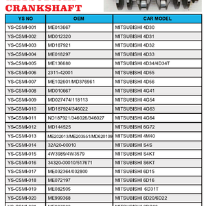 MITSUBISHI CRANK SHAFT LIST