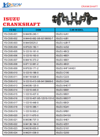 ISUZU CRANK SHAFT LIST