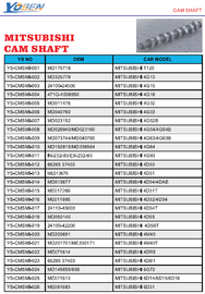 MITSUBISHI CAM SHAFT LIST