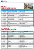 FORD CYLINDER HEAD LIST