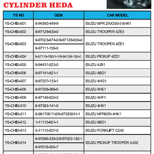 ISUZU CYLINDER HEAD LIST