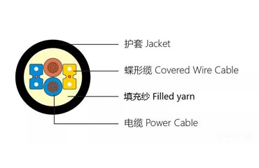 New Products | Tengtian Haoyu Successfully Developed Photoelectric Composite Cable
