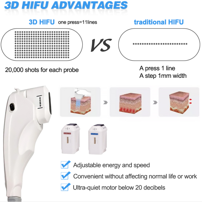 3D Hifu beauty machine for Face Lifting and Body Shaping features