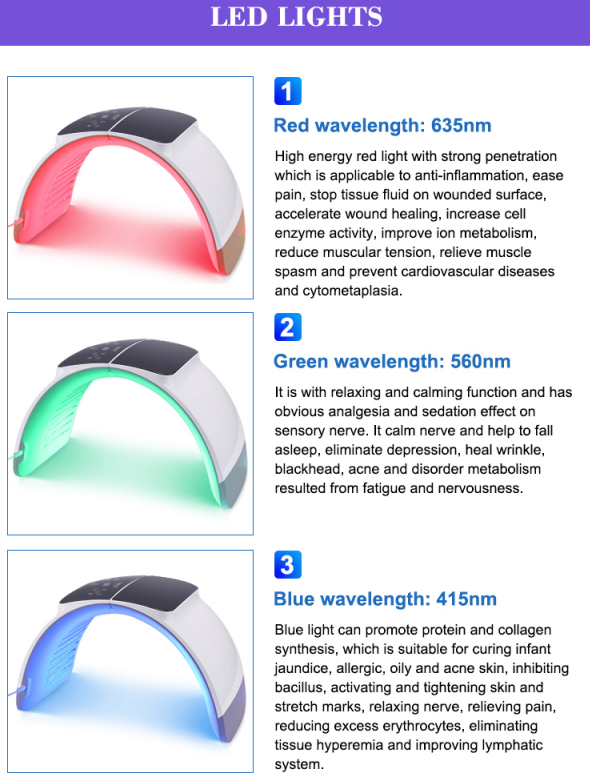 Skin lightening treatment Device colors