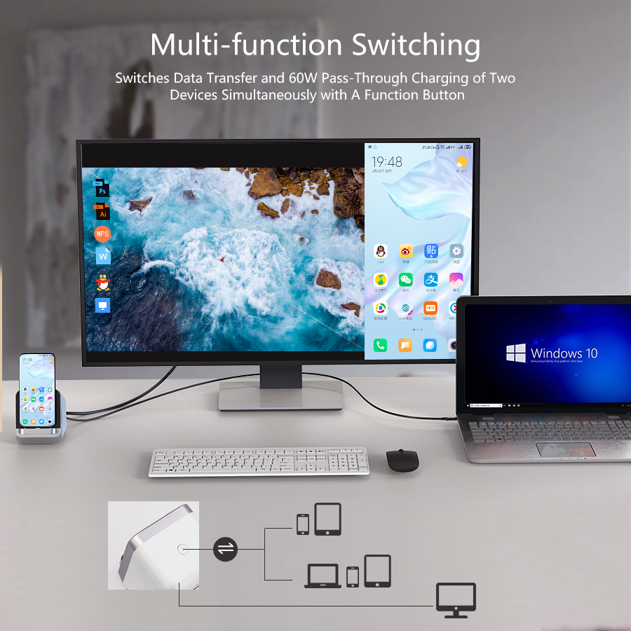 Multiport USB C Dock with KVM Switch Function