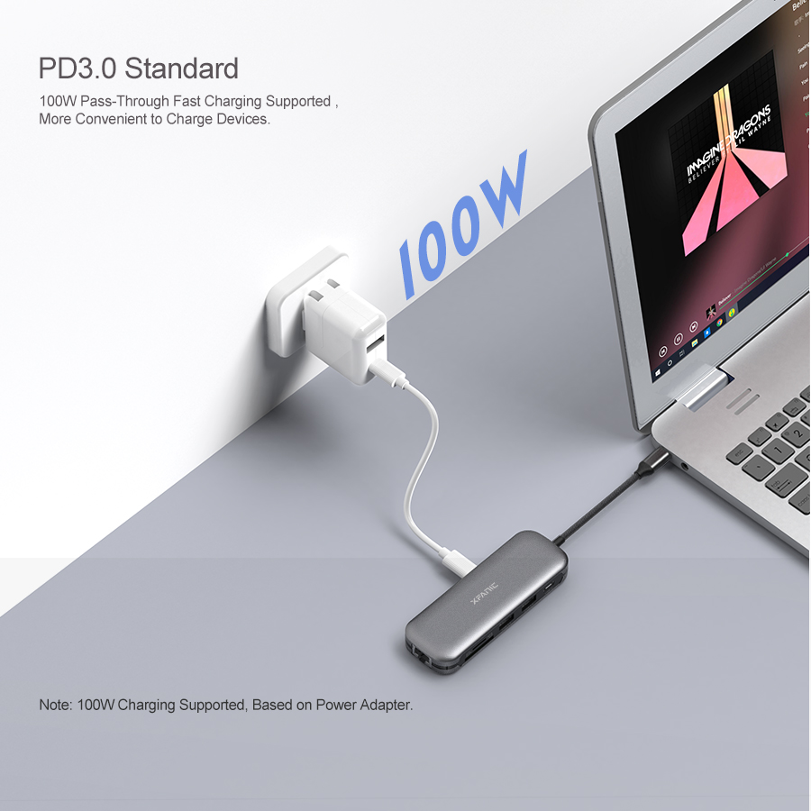7-in-1 USB Type C Adapter