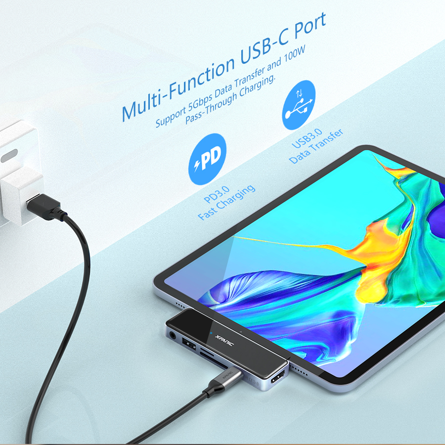 Multiport Type C USB Adapter for iPad Pro