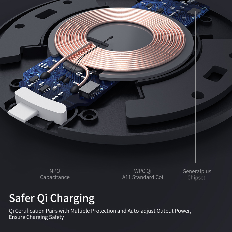 Fast Wireless Charger, Qi-Certified 10W/7.5W/5W Wireless Charging