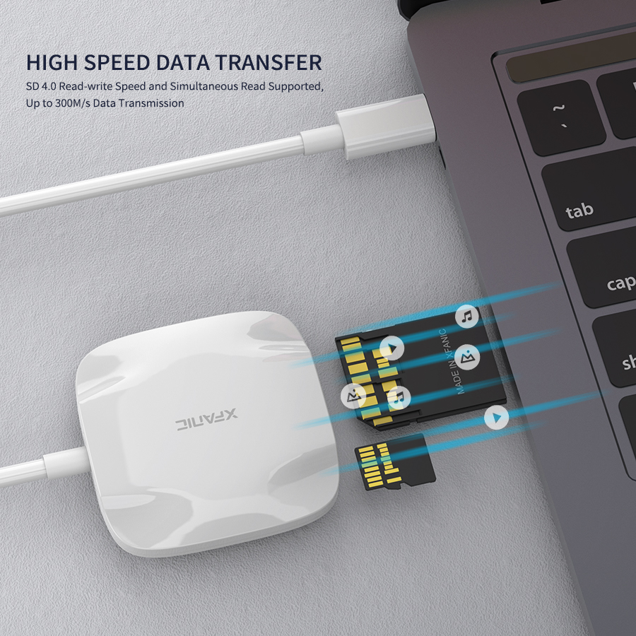 USB-C to Memory SD Card Reader Writer