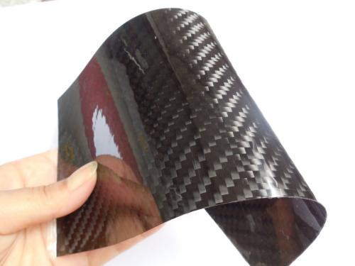 Current situation and Countermeasures of carbon fiber