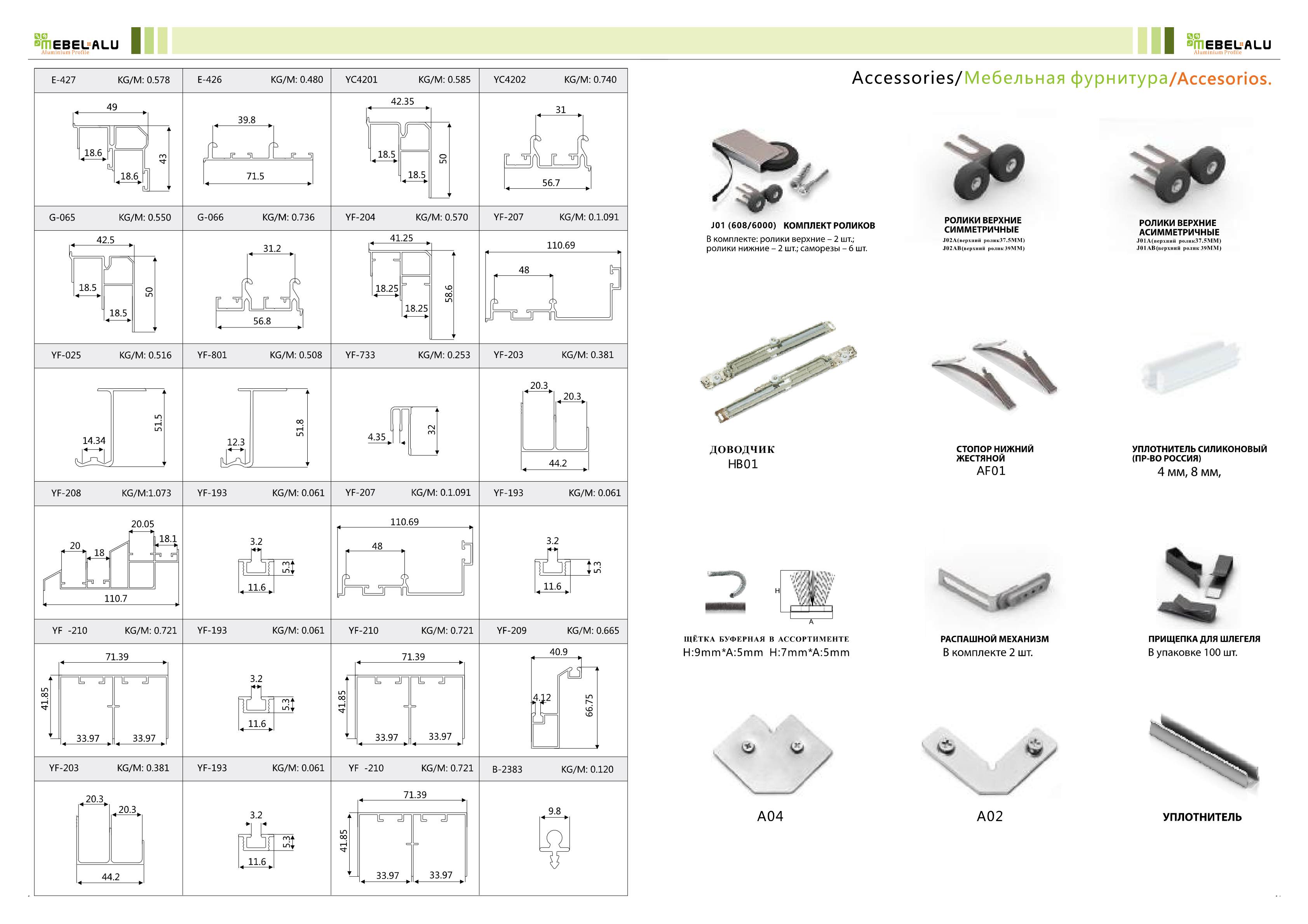 Aluminium profiles for wardrobe doors