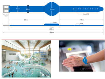 RFID Silicone Wristband achieved a water park magnate