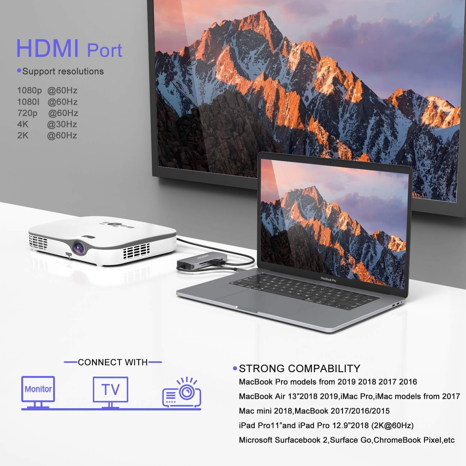 4K HDMI Port for Laptops