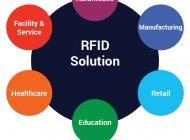 Family Open-Sources Entrepreneur's RFID Solutions |Xinyetong