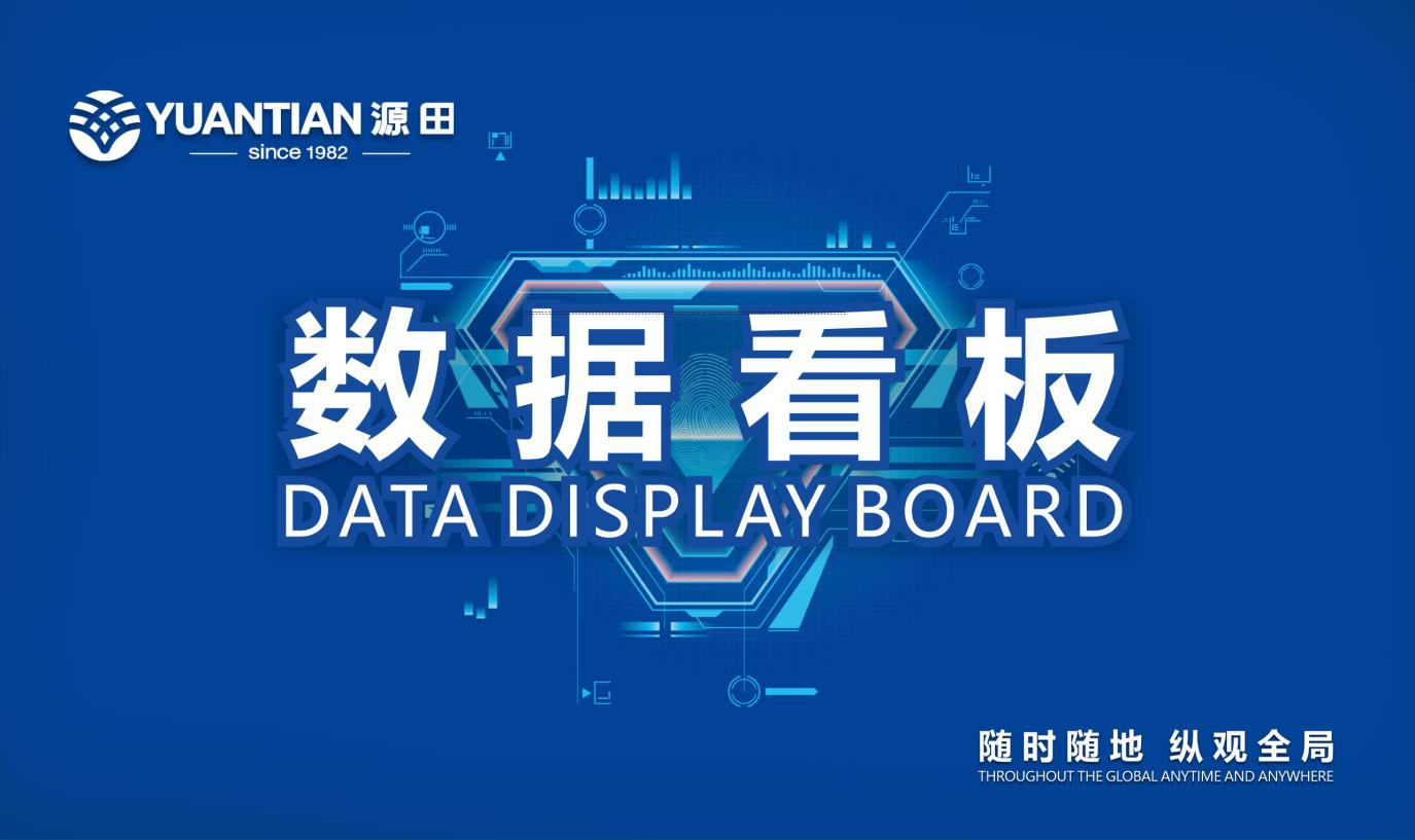 Customized Data Display Board