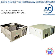 Ceiling Mounted Type Heat Recovery Ventilators/HRV/ERV