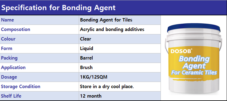 mesiden bonding tile adhesive