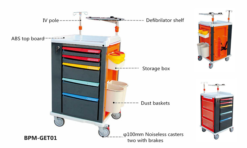 medical trolley suppliers