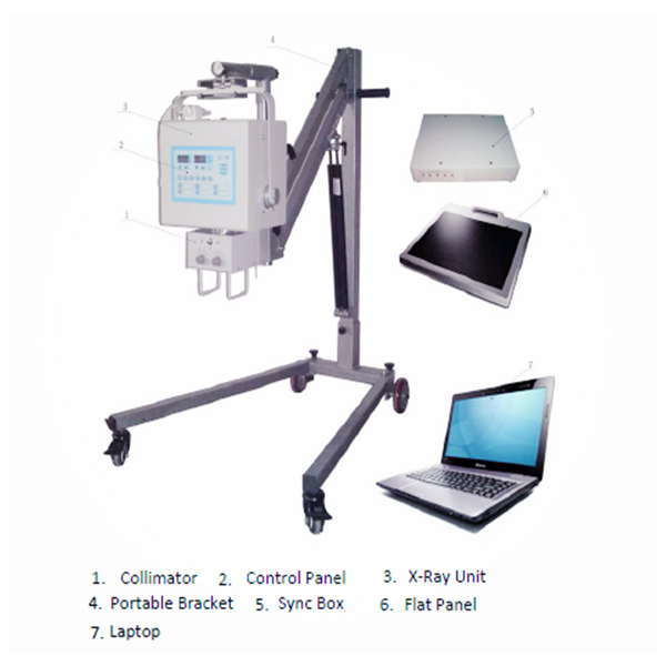 BPM-PR400 Portable X Ray Machine