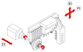 3 axis, single spindle