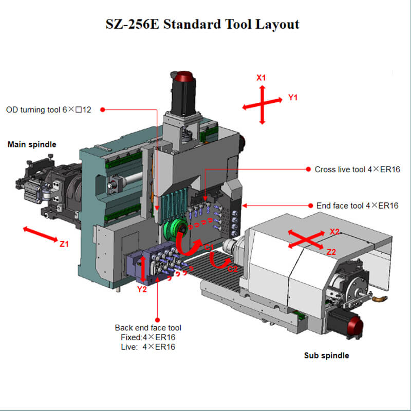 Model SZ-256E 6 axis Swiss turning lathe
