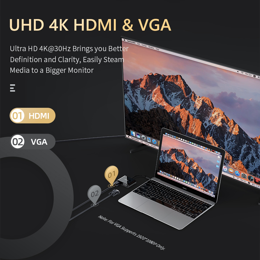 3-in-1 USB C to HDMI Adapter
