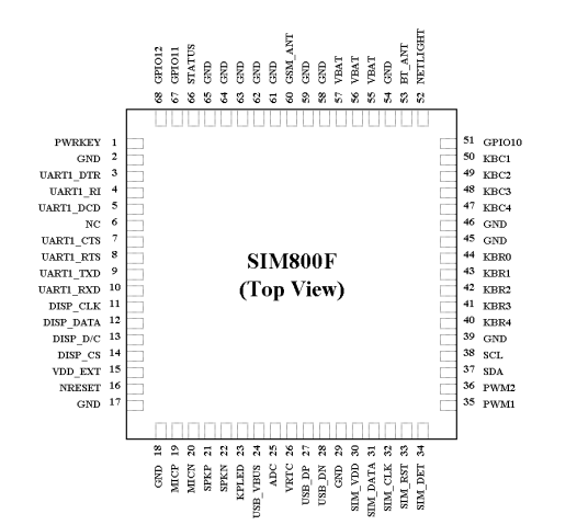 SIM800F(Top View) PIN Definition