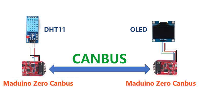 Hardware-Connection-Canbus-DHT11-OLED