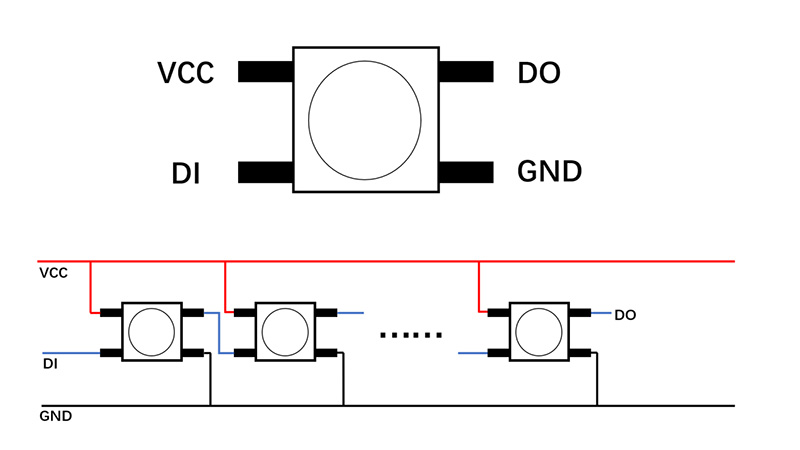 LED-Connections