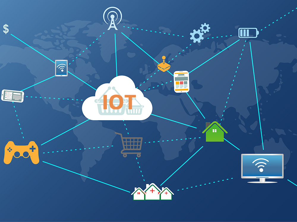 What is IOT(internet of things)?