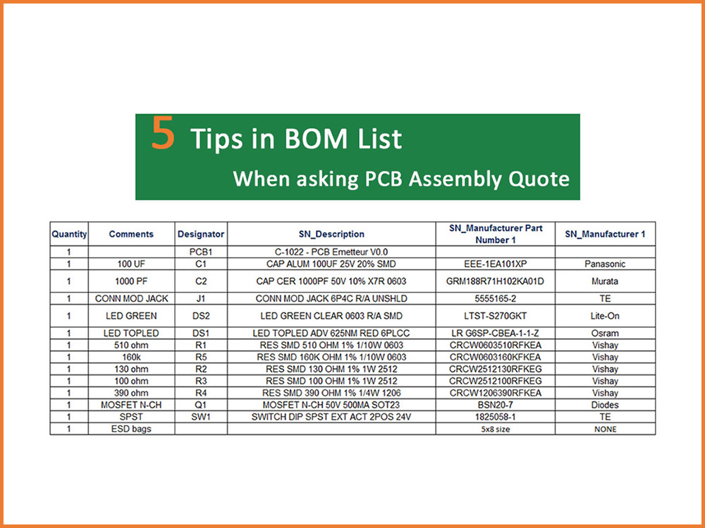 5 Tips in BOM When Asking PCB Assembly Price Estimate