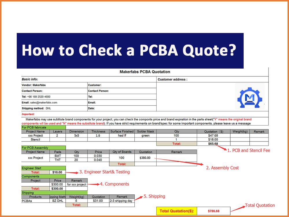 How to Check the PCBA Quote from Shenzhen PCBA Factory