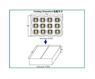 Wide Beam Angle 740nm Infrared High Power LED Lights