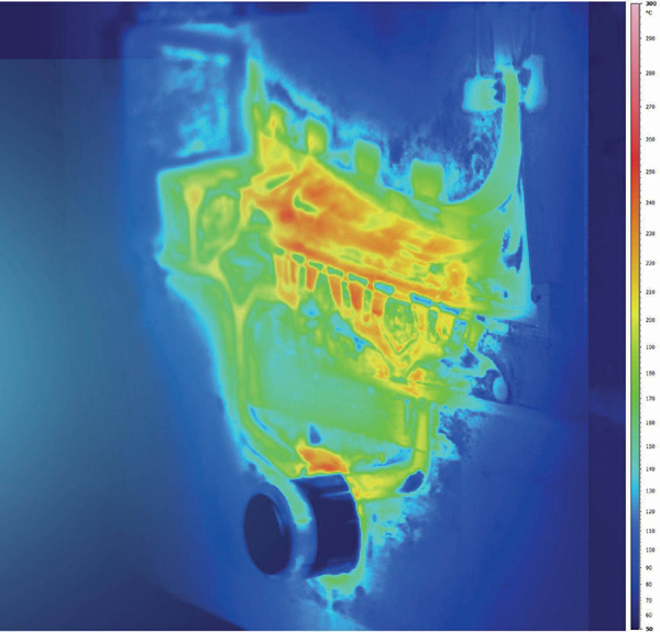 The Importance of temperature in Die Casting