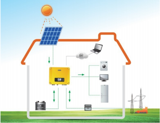 Off-Grid Solar Energy Storage System