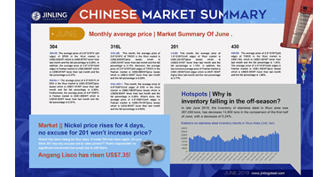 Monthly Average Price|| Stainless Steel Market Summary in China of June