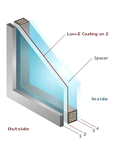 low-e-coating-insulating-glass