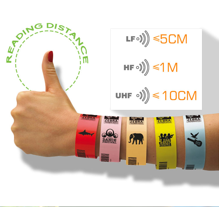 RFID-Silicone-Wristband-Products