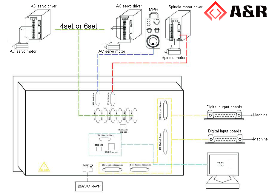 CNC milling system drawing