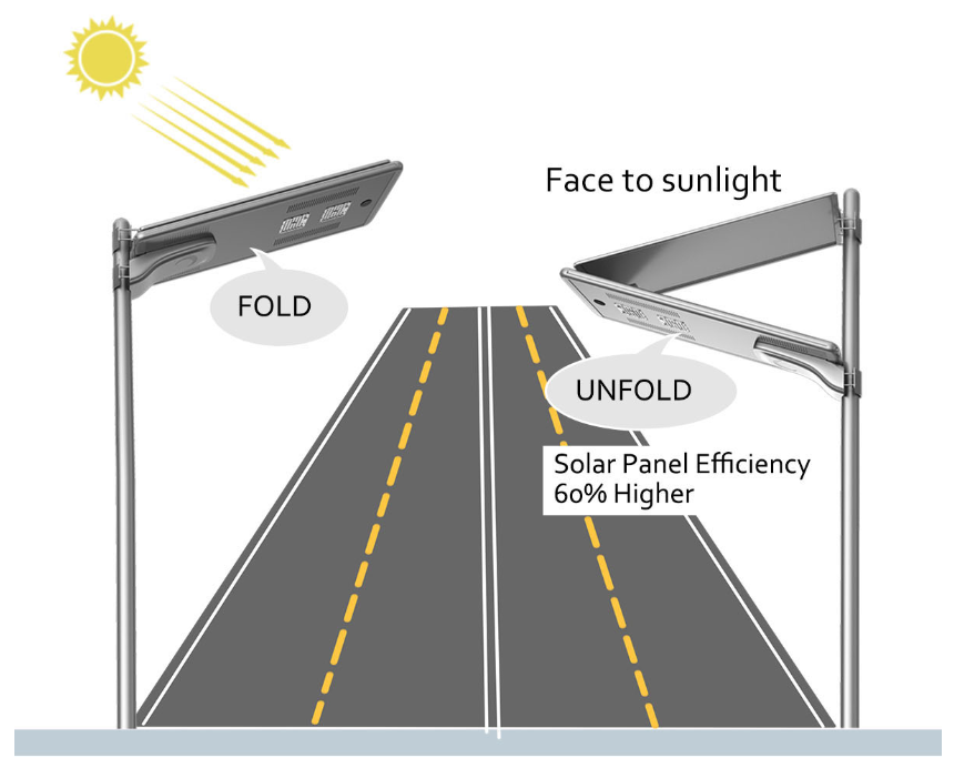 Advantage of solar street light