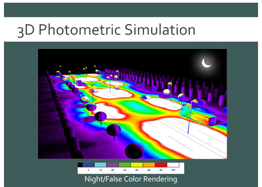 3D dialux photometric simulation of solar street led light