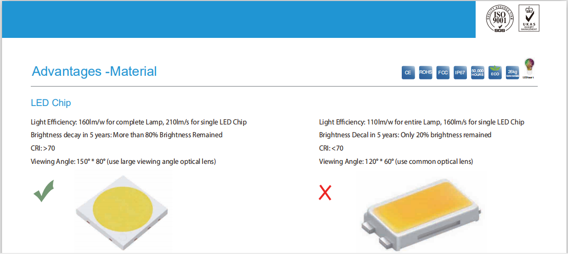 advantage of solar led street light