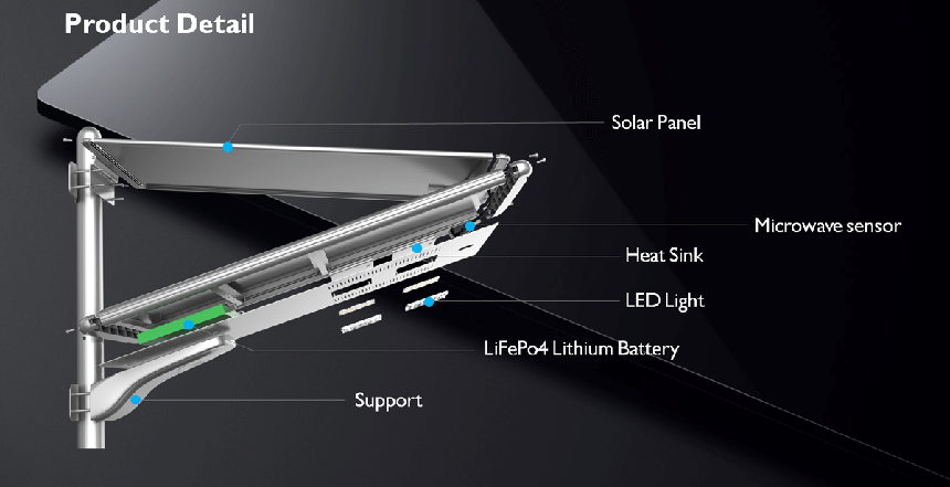 3D explosion view of solar street light