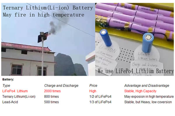 A-class LiFePO4 lithium battery