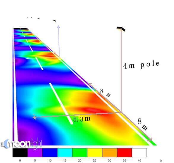 brightness of solar street light with 4m pole