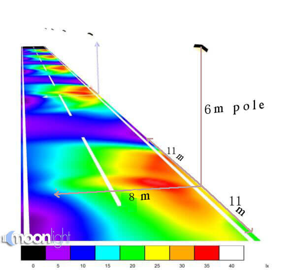 Simulation -6m post of solar street light