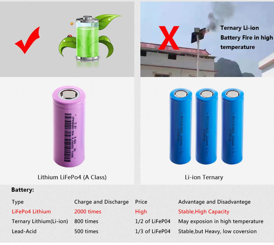 Li-ion and LiFePO4 lithium battery of solar street light